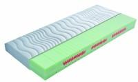 Kvalitní matrace pro zdravý spánek