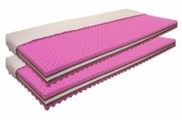 Kvalitní matrace - Zdravé spaní, zdravá záda